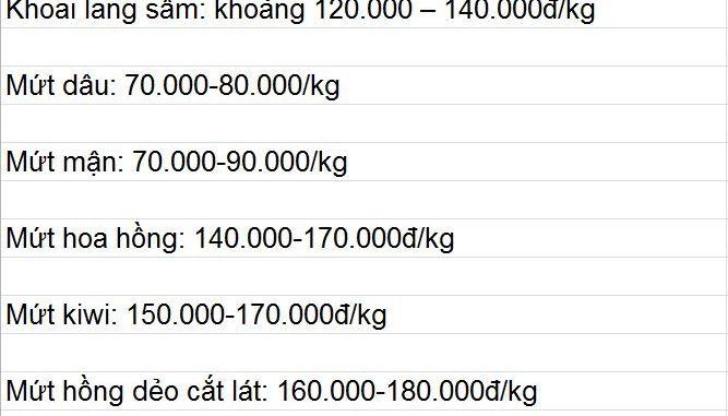 Giá của các loại mứt